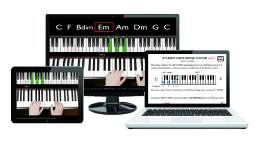 Pianoforall Review Does It Really Worth It Oureviews